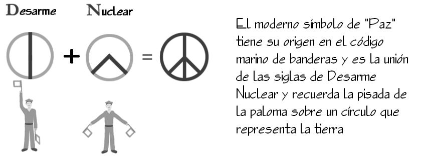 Rincón De Infantil Día De La Paz: Mi Rincón De Infantil / CEIP San Miguel: Día De La Paz