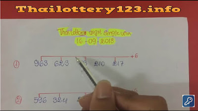 Thai lottery 3up down king joker htf total tips 16 September 2018