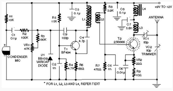 robotronicdiagram