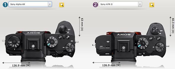 Сравнение габаритов Sony A9 и A7R II