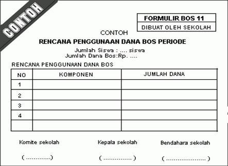 Contoh Rencana Penggunaan Dana BOS terbaru