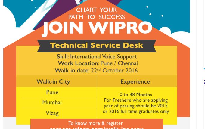 Wipro Freshers recruitment Drive As Technical Service Desk On Pune
