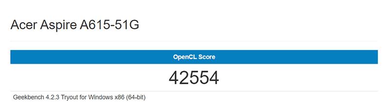 OpenGL score
