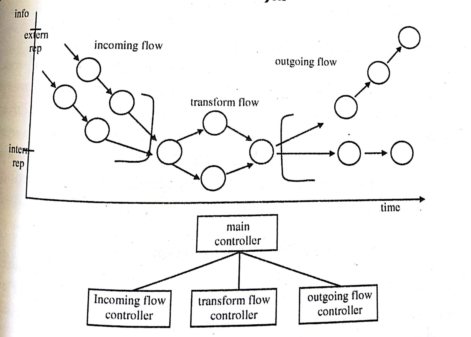 hight resolution of decision tree decision table decision tables decision trees decision table testing example
