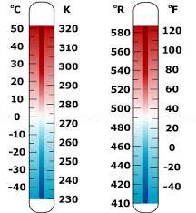 Adaptasi Tumbuhan dan Resistensi Terhadap Temperatur Tinggi