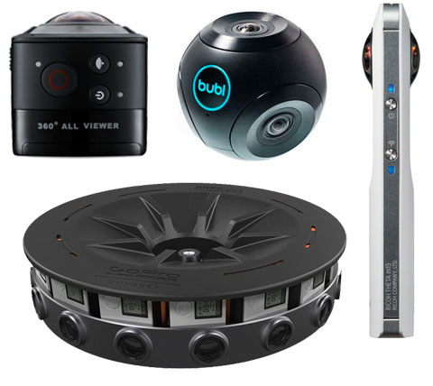 tipos de cámaras de 360º