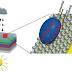 Vật liệu giúp pin năng lượng mặt trời hoạt động được dưới trời mưa