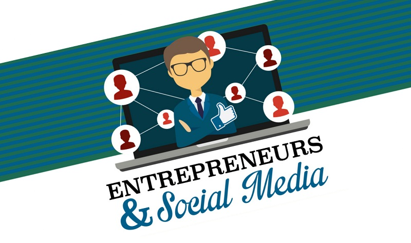 The Entrepreneur's Guide to Using Social Media - #infographic