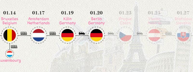 [德國.柏林] 市區觀光:布蘭登堡門、恐怖地形圖、查理檢查哨、奧伯鮑姆橋、東邊畫廊