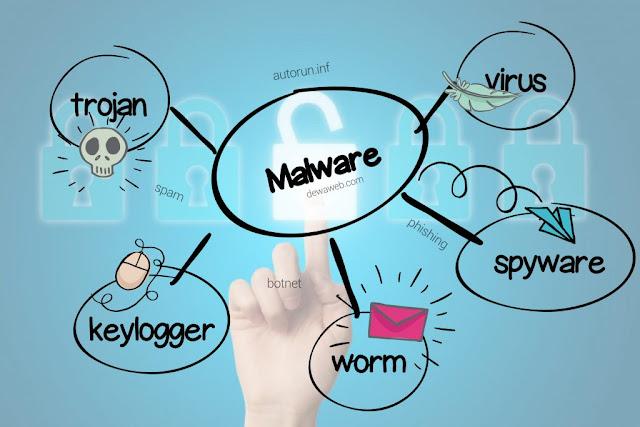 Malware berbahaya