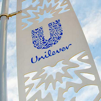 UK blue chip stock : LSE:ULVR Unilever stock price chart