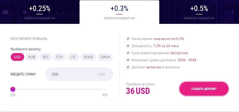 Инвестиционные планы CryptaGram 2
