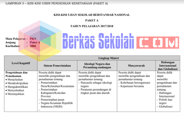 Kisi-Kisi USBN 2018 Paket A dan ULA Tahun 2017/2018