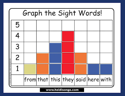 Number Names Worksheets kindergarten graph : Daily Sight Word Graph! | Heidi Songs
