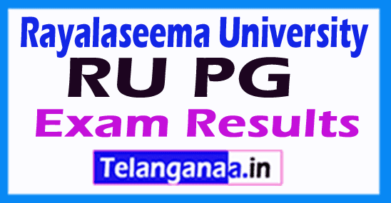 Rayalaseema University RU PG Exam Results 2018
