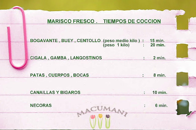 TABLA DE COCCION DE MARISCO