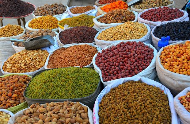 World Food Supplies