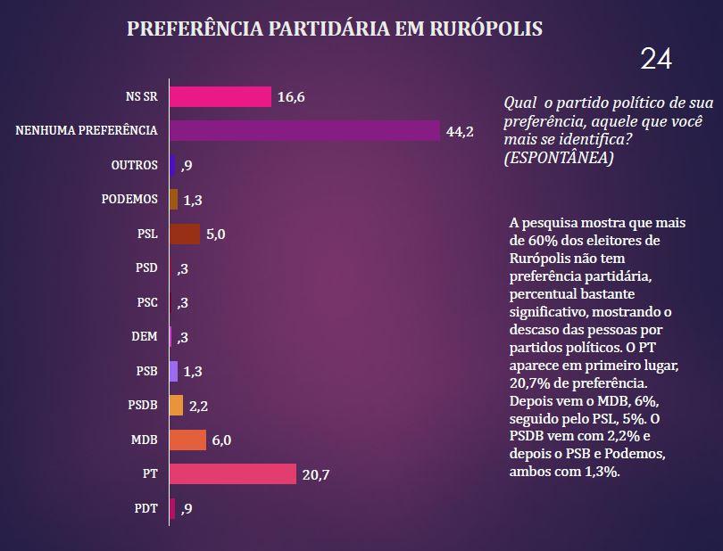 pesquisa em Rurópolis, avaliação