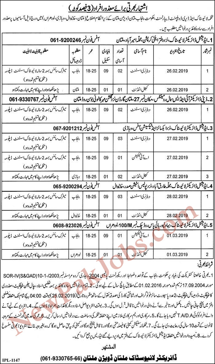 Livestock and Dairy Development Department Multan Division Jobs