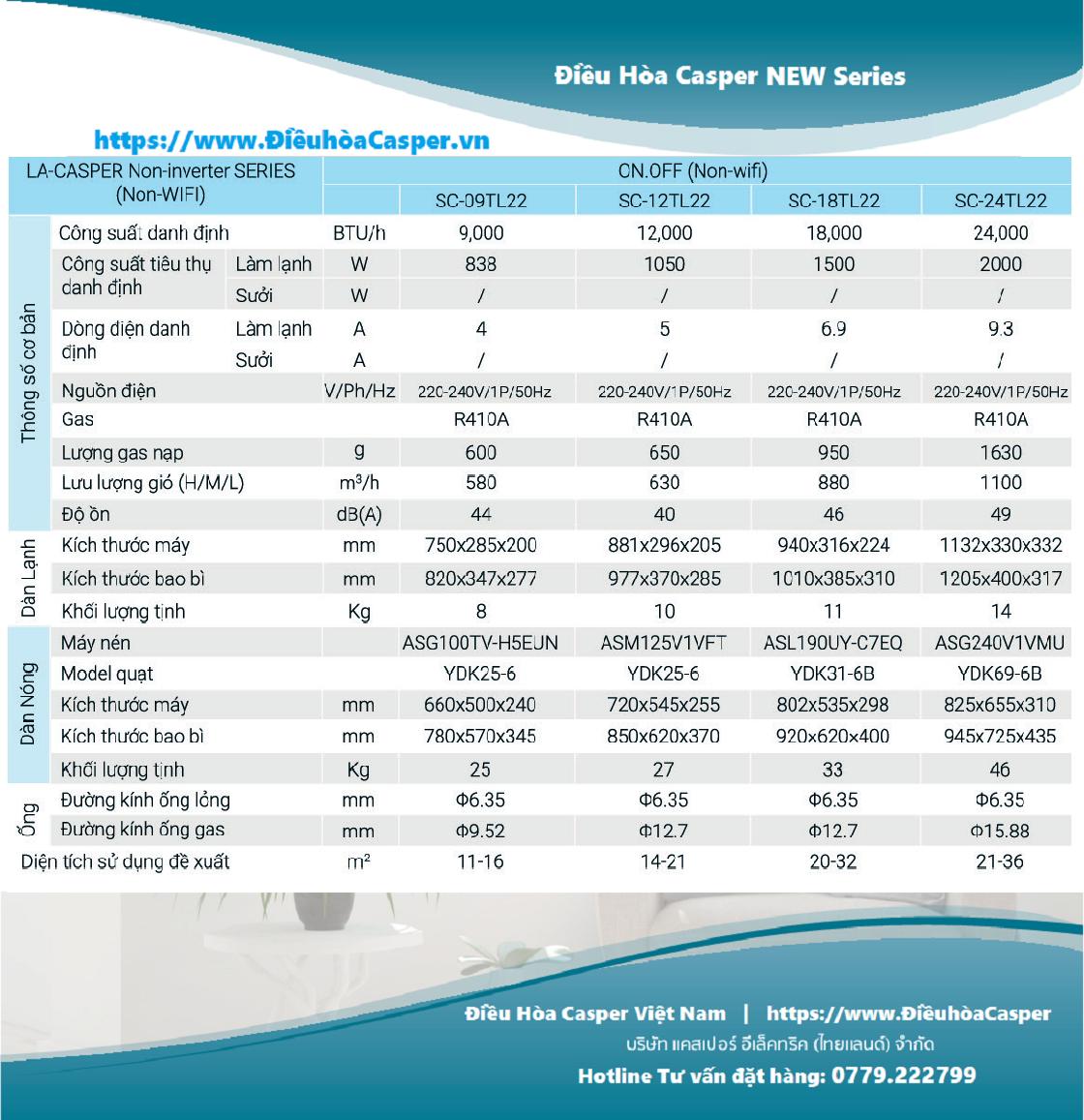 Thông số kỹ thuật điều hòa Casper SC09TL22 Gas R410A