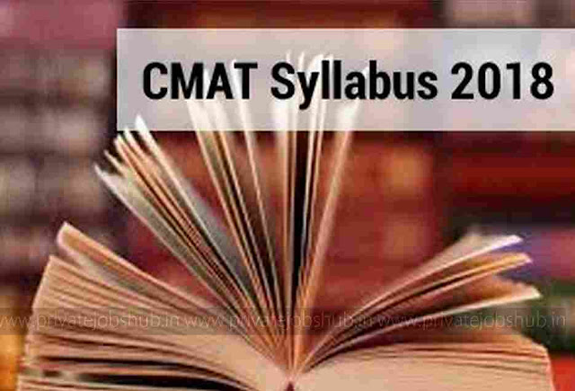 CMAT Syllabus