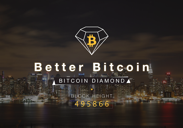 Hardfork Bitcoin Diamond, Bitcoin Indonesia Tutup Wallet Sementara