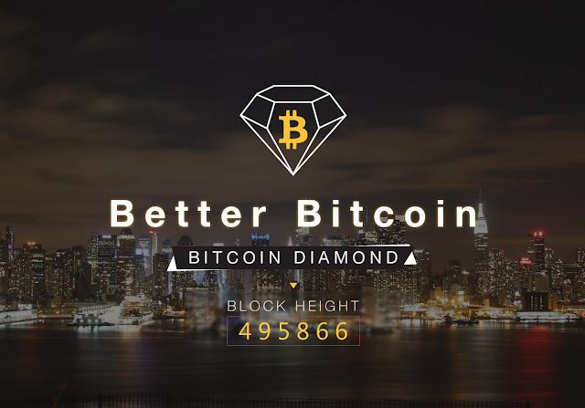 Hardfork Bitcoin Diamond