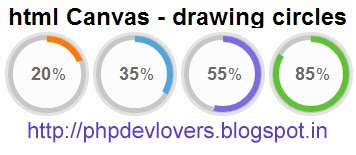 UIMinds com: HTML5 Canvas Circle - Drawing circles with