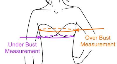 mengukur lingkar dada underburst
