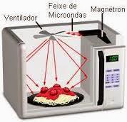 microondas-vazando-radiação-2