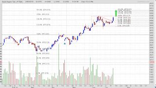 Target saham PTBA