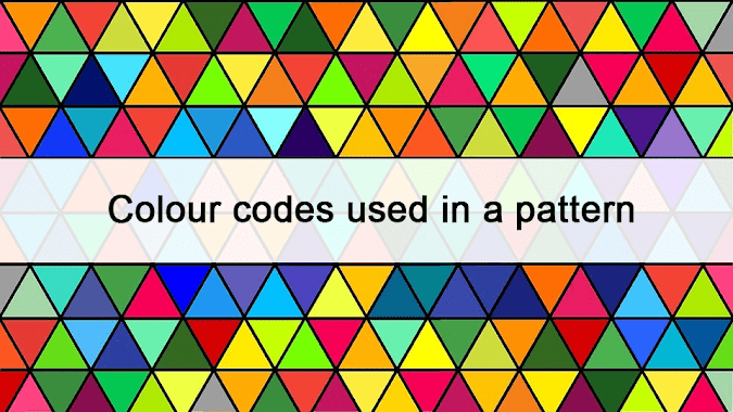 Color Codes Used In Pattern (Casting Process)