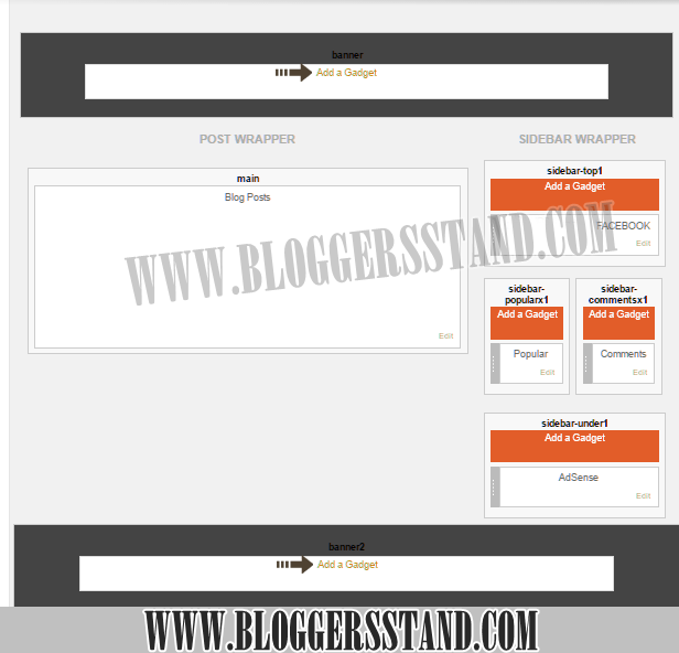 Add A Gadget Slot Below Header And Above Footer In Blogger Template