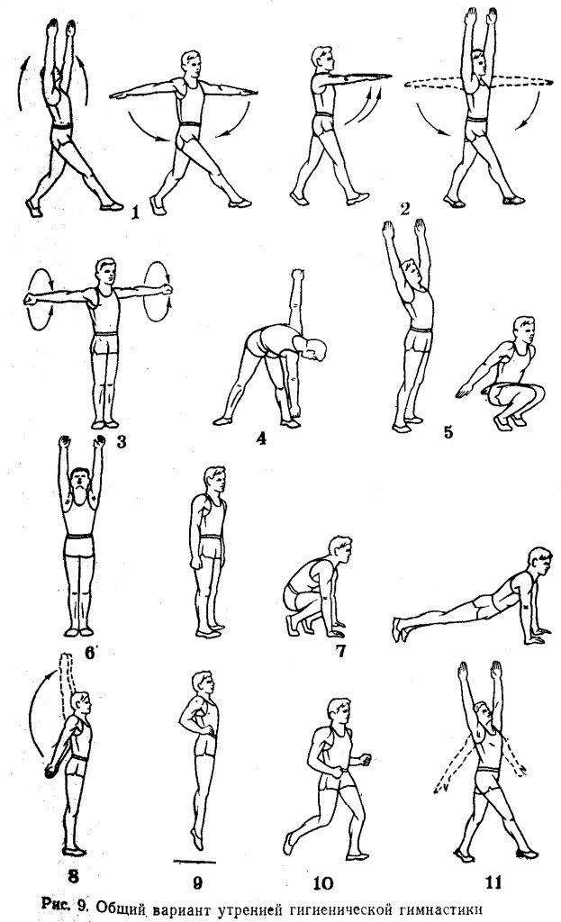 зарядка утром комплекс упражнений картинки