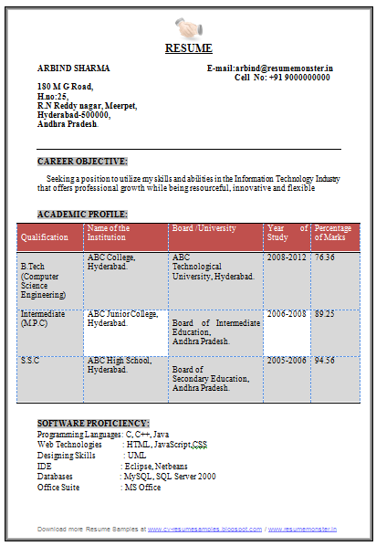 readymade resume format for freshers best resume format for