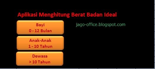 Beratbadan.my.id