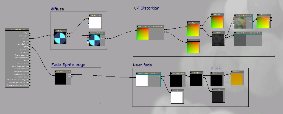 Fred Hooper FX Blog: Basic FX Materials in Unreal