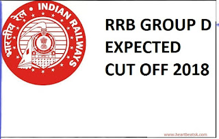 RRB GROUP D EXPECTED CUT OFF 2018