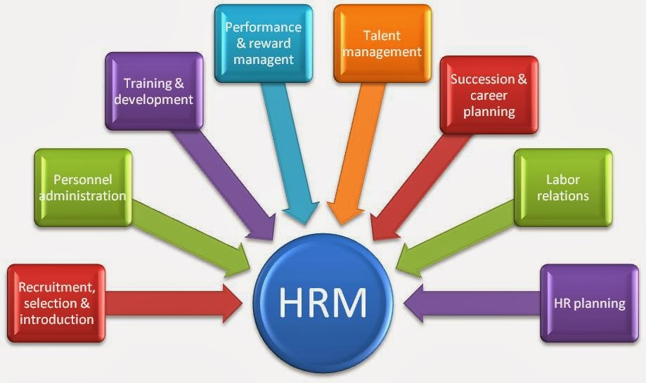 Personnel Today Find Hr News Your Next Human Resources Study Material Ibps Specialist Officer Hrpersonnel