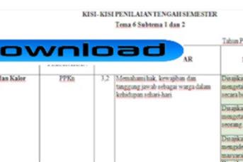 Download Kisi-Kisi PTS / UTS Kelas 5 Semester 2 K13