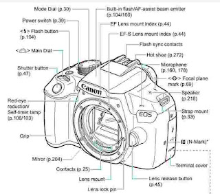 Canon EOS 1300D Manual