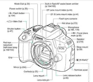 Canon EOS 1300D Manual