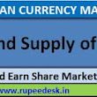 HOT RUPEE CALLS  - RUPEE DESK: How and why does the demand and supply of a currency increase and decrease?