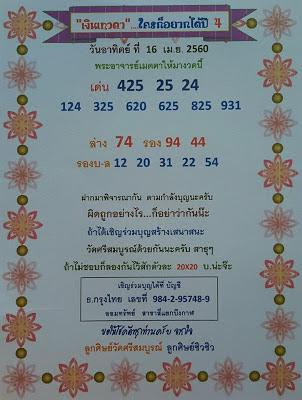 เด่นบน  425  25  24  124  325  620  625  825  931  เด่นล่าง  74  รอง  94  44  รองบน-ล่าง  12  20  31  22  54
