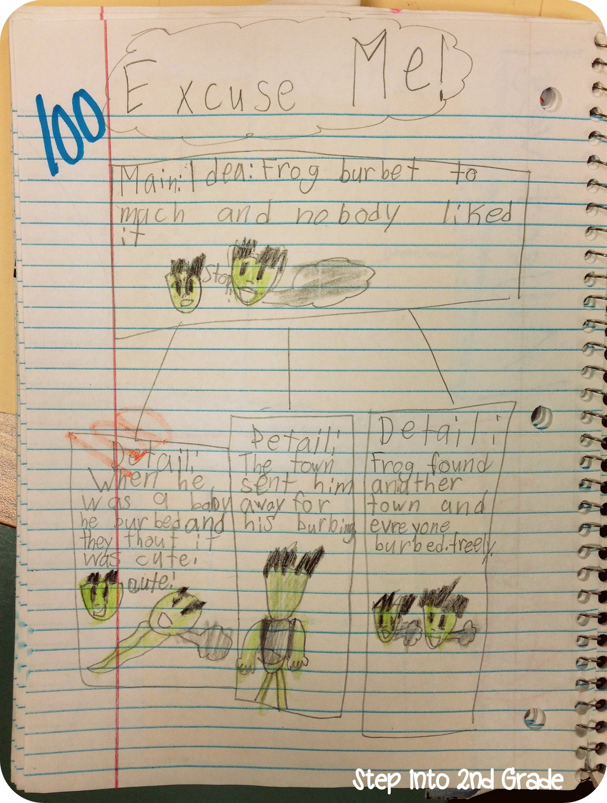 Step Into 2nd Grade With Mrs Lemons Perimeter Main Idea And Adverbs