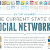 Infographic: The Winners & Losers of Social Networking