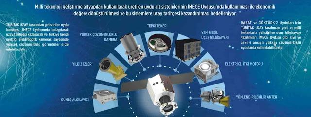 Türkiye şimdi tamamen yerli üretim İMECE uydusunu geliştiriyor.İMECE,bir işin el ele verilerek bitirilmesi anlamına geliyor Adındanda anlaşılacağı üzere Tamamen yerli bu uydumuzu üretmek amacıyla oluşturulan toplulukta birçok kurum ve kuruluşun yanı sıra üniversitelerde yer alıyor. Amaçmetre altı çözünürlüklü görüntüleme elde edecek milli bir uydu üretmek.