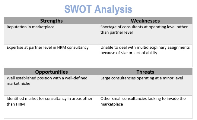 cookies swot analysis A swot analysis is a strategic planning tool that helps a business owner identify his or her own strengths and weaknesses, as well as any opportunities and threats that may exist in a specific business situation.