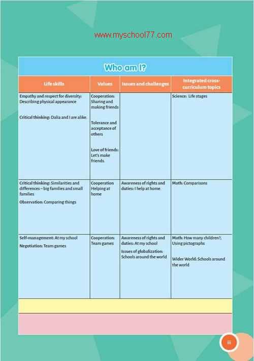 محتويات كتاب Connect Plus للصف الأول الابتدائى الترم الأول2020- موقع مدرستى