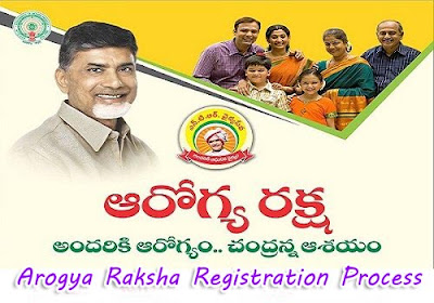 Arogya Raksha Health Scheme